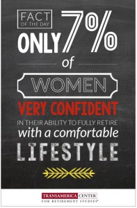 women-confident-about-retirement