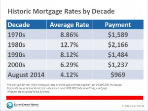 Mortgage-Information-KCM lores