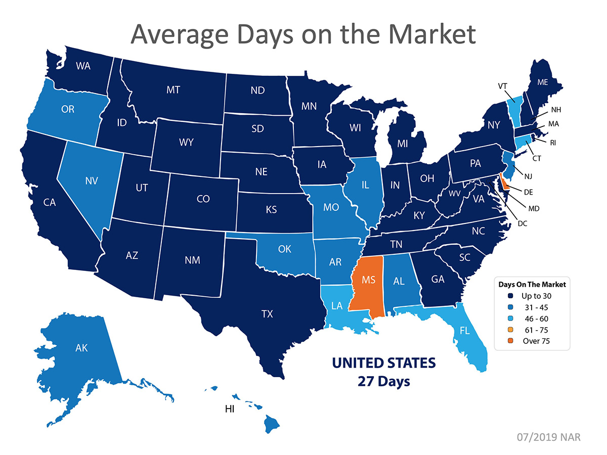 Considering selling your home now? Check out the average days on market