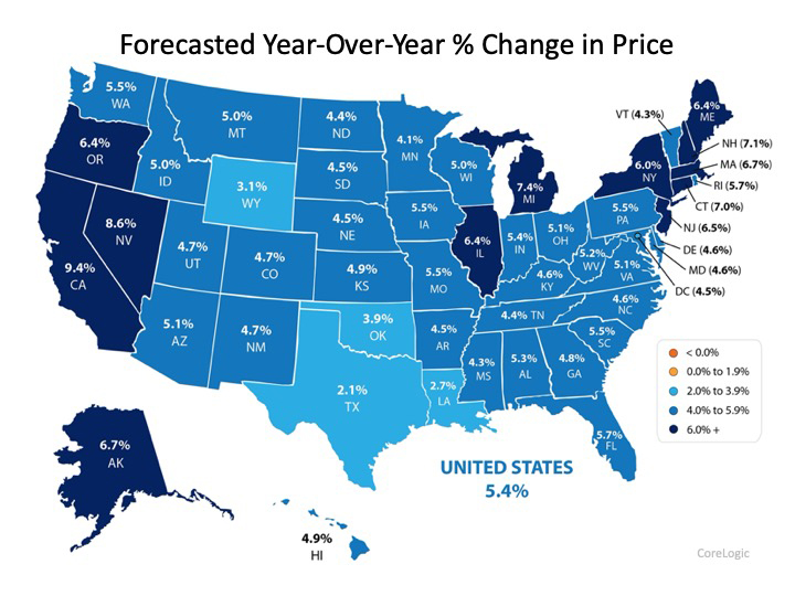 forecasted year over year change in residential home prices