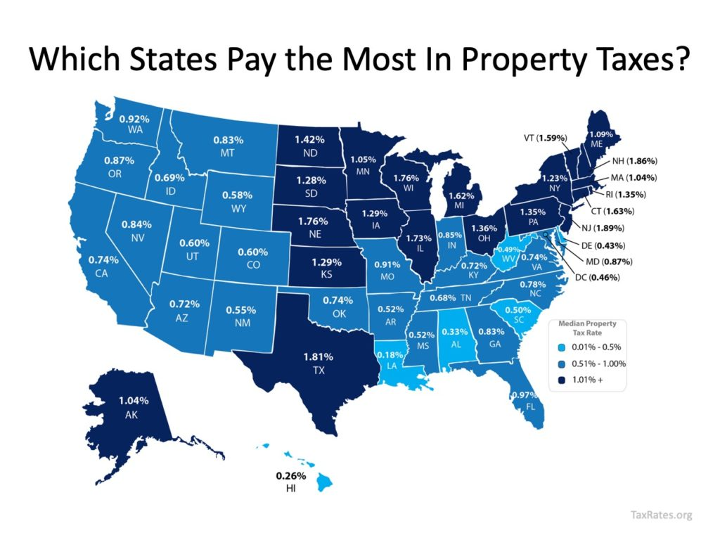 property taxes and your mortgage payment